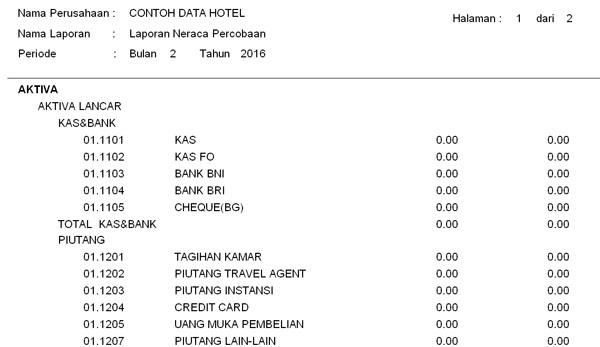 contoh laporan laba rugi perusahaan hotel
